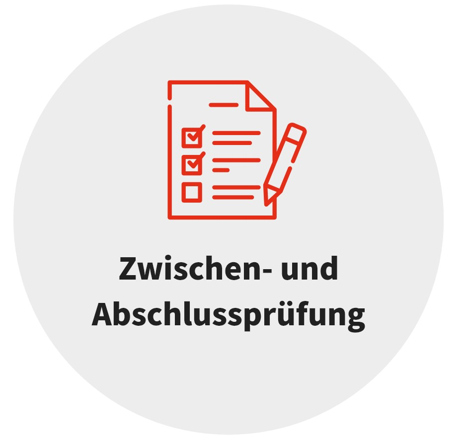 Zwischen- Und Abschlussprüfung Wohnführerschein